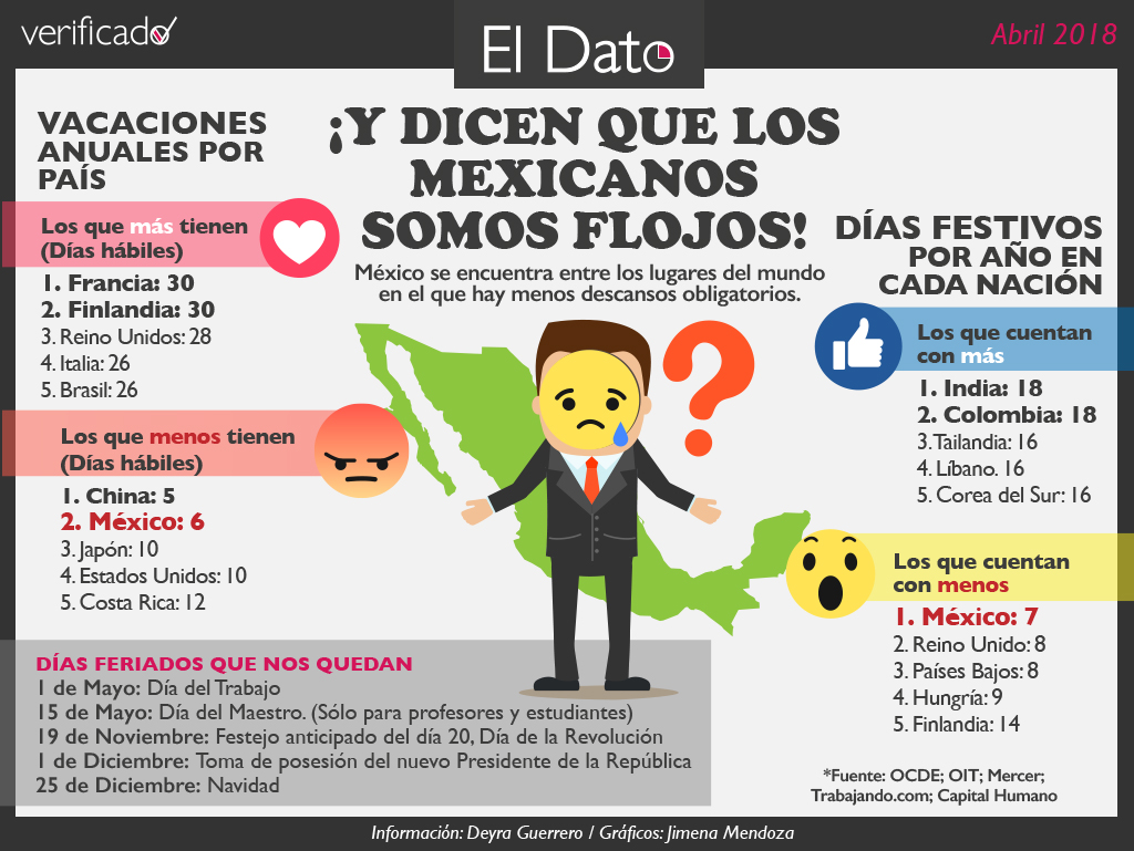 ¡Y dicen que los mexicanos somos flojos!