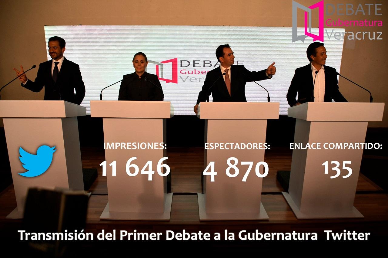 Los candidatos a gobernador en Veracruz debaten y usan información engañosa