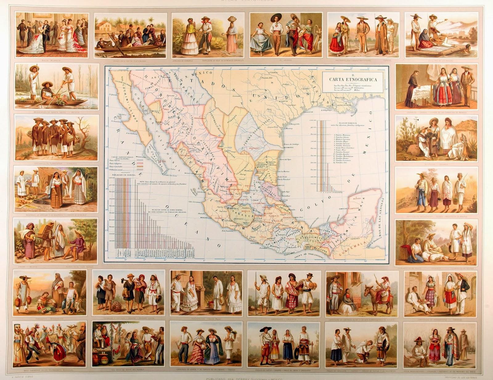 El mito del mestizaje de la raza mexicana
