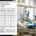 critico hospital verificado covid